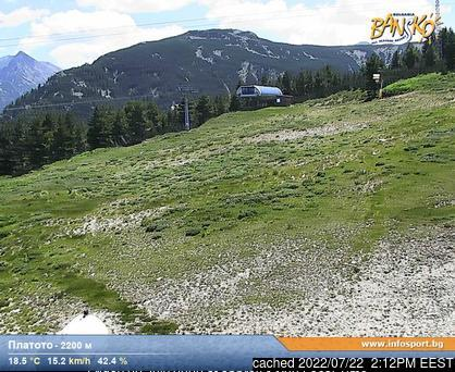 Bansko webcam at 2pm yesterday
