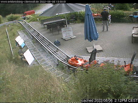 Bruchhausen/Sternrodt webcam at 2pm yesterday