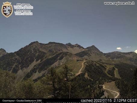 Courmayeur webcam at lunchtime today