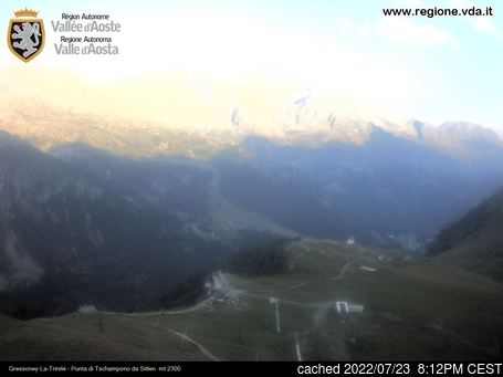 Gressoney-la-Trinite Webcam
