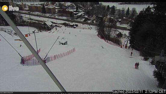 Karolinka webcam at 2pm yesterday