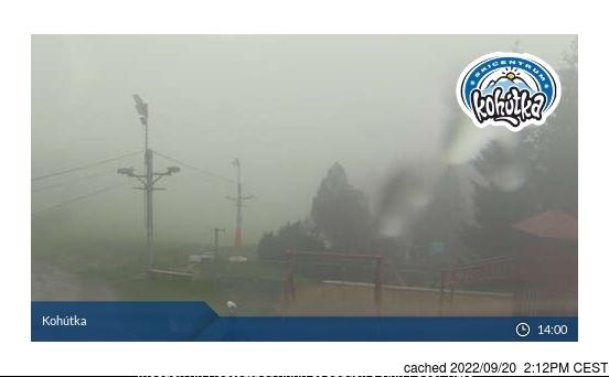Kohútka webcam at 2pm yesterday