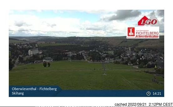 Oberweissbach webbkamera vid lunchtid idag