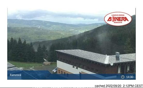 Ramzová webcam at 2pm yesterday