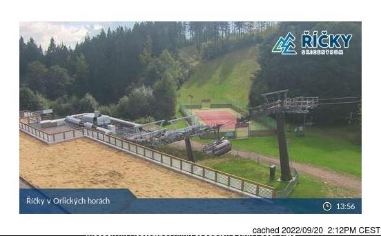 Říčky v Orlických horách webcam at 2pm yesterday