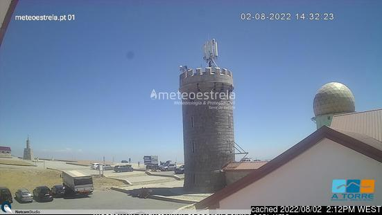 Serra da Estrela webcam at 2pm yesterday