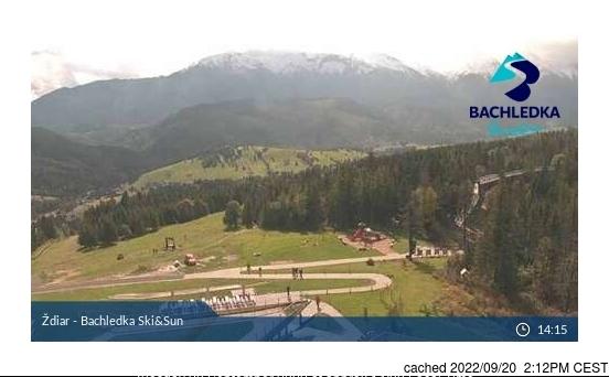 Ždiar - Bachledova Dolina webcam at 2pm yesterday